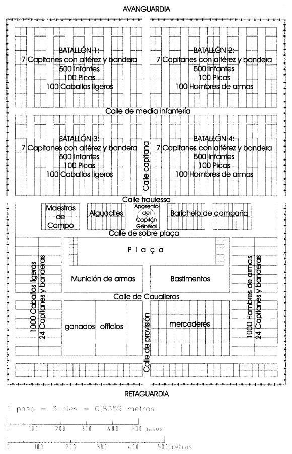 """Figura 2. Interpretación a escala del croquis del Real tipo utilizado por el Gran Capitán en sus campañas de Nápoles recogido en el """"Tratado de Re Militari"""" de Diego Salazar (1536). García Pulido y col. (2005)"""